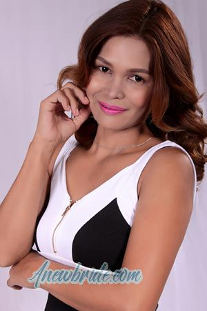 165486 - Erlyn Age: 40 - Philippines