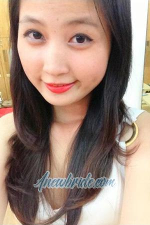 194691 - Thi Thuy Oanh Age: 26 - Vietnam